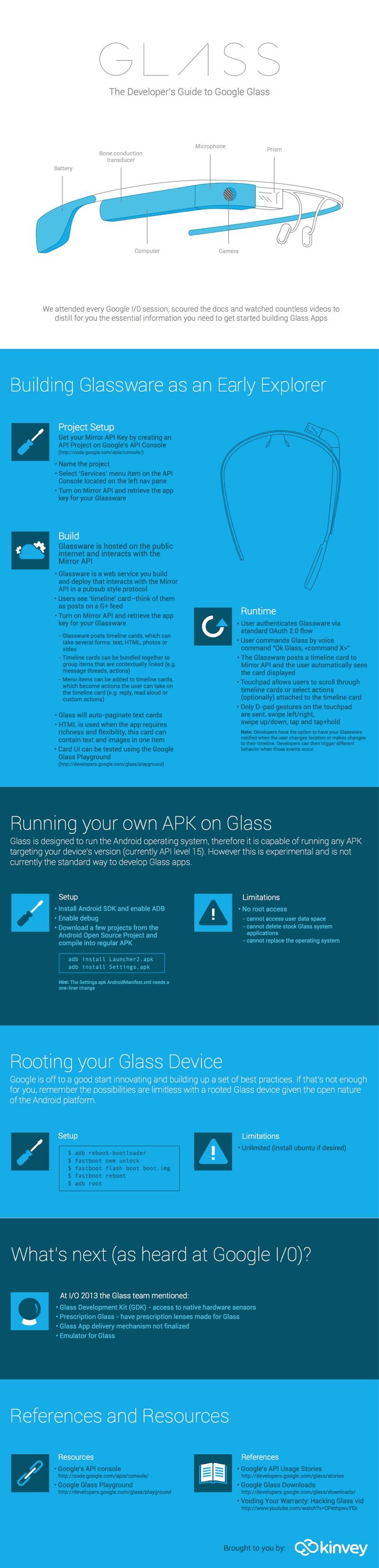 alkalmazas-fejlesztese-google-glassra